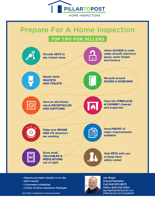 steps to prepare for your inspection
